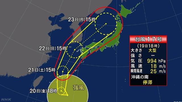 三連休台風関東
