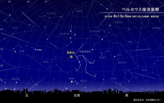 ペルセウス座流星群 東京